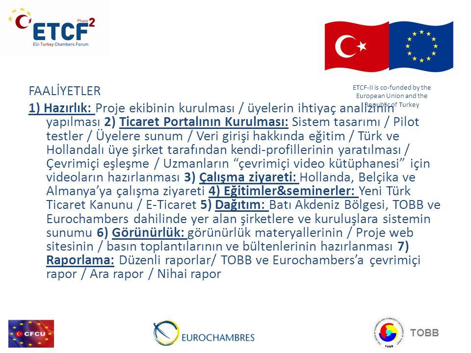FAALİYETLER 1) Hazırlık: Proje ekibinin kurulması / üyelerin ihtiyaç analizinin yapılması 2) Ticaret Portalının Kurulması: Sistem tasarımı / Pilot testler / Üyelere sunum / Veri girişi hakkında eğitim / Türk ve Hollandalı üye şirket tarafından kendi-profillerinin yaratılması / Çevrimiçi eşleşme / Uzmanların çevrimiçi video kütüphanesi için videoların hazırlanması 3) Çalışma ziyareti: Hollanda, Belçika ve Almanya'ya çalışma ziyareti 4) Eğitimler&seminerler: Yeni Türk Ticaret Kanunu / E-Ticaret 5) Dağıtım: Batı Akdeniz Bölgesi, TOBB ve Eurochambers dahilinde yer alan şirketlere ve kuruluşlara sistemin sunumu 6) Görünürlük: görünürlük materyallerinin / Proje web sitesinin / basın toplantılarının ve bültenlerinin hazırlanması 7) Raporlama: Düzenli raporlar/ TOBB ve Eurochambers'a çevrimiçi rapor / Ara rapor / Nihai rapor TOBB ETCF-II is co-funded by the European Union and the Republic of Turkey