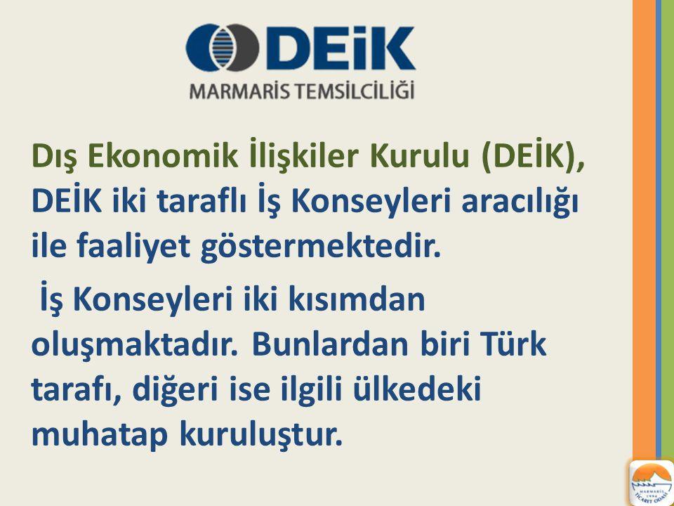 Dış Ekonomik İlişkiler Kurulu (DEİK), DEİK iki taraflı İş Konseyleri aracılığı ile faaliyet göstermektedir.