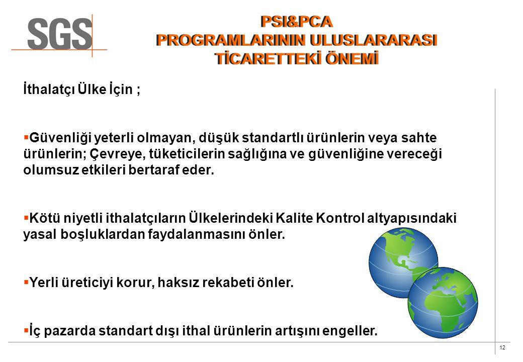 12 İthalatçı Ülke İçin ;  Güvenliği yeterli olmayan, düşük standartlı ürünlerin veya sahte ürünlerin; Çevreye, tüketicilerin sağlığına ve güvenliğine