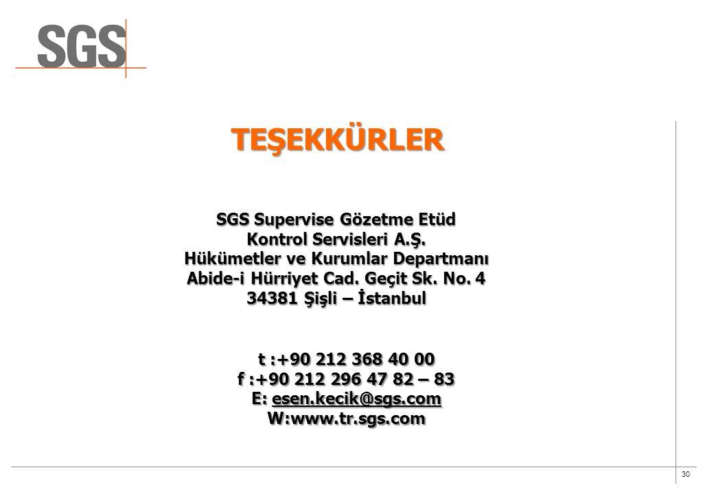 30 SGS Supervise Gözetme Etüd Kontrol Servisleri A.Ş. Hükümetler ve Kurumlar Departmanı Abide-i Hürriyet Cad. Geçit Sk. No. 4 34381 Şişli – İstanbul t