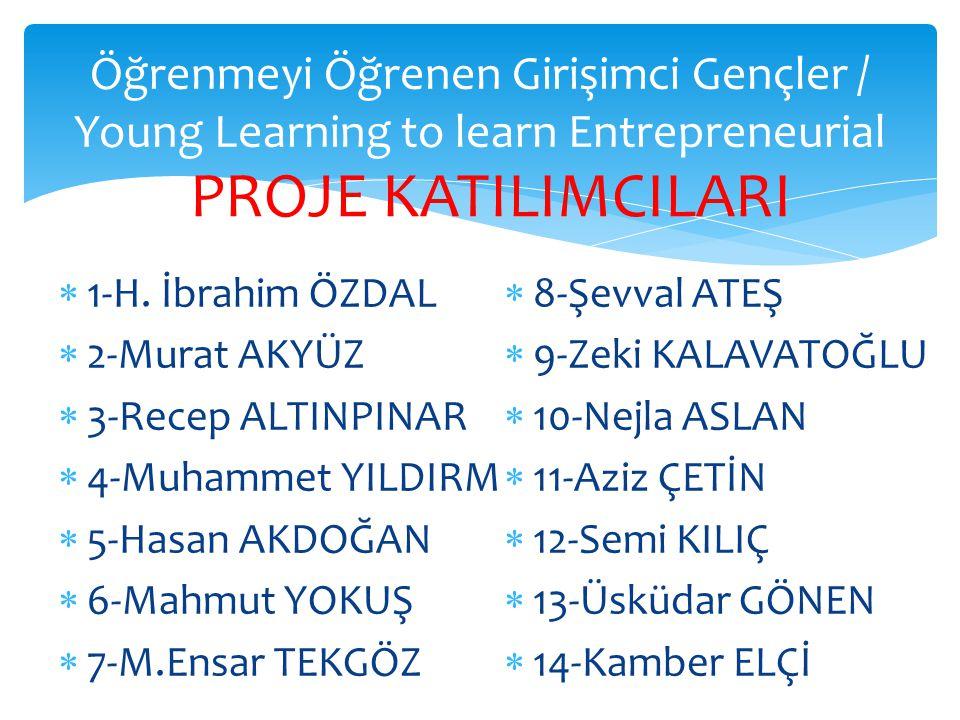Öğrenmeyi Öğrenen Girişimci Gençler / Young Learning to learn Entrepreneurial  1-H. İbrahim ÖZDAL  2-Murat AKYÜZ  3-Recep ALTINPINAR  4-Muhammet Y