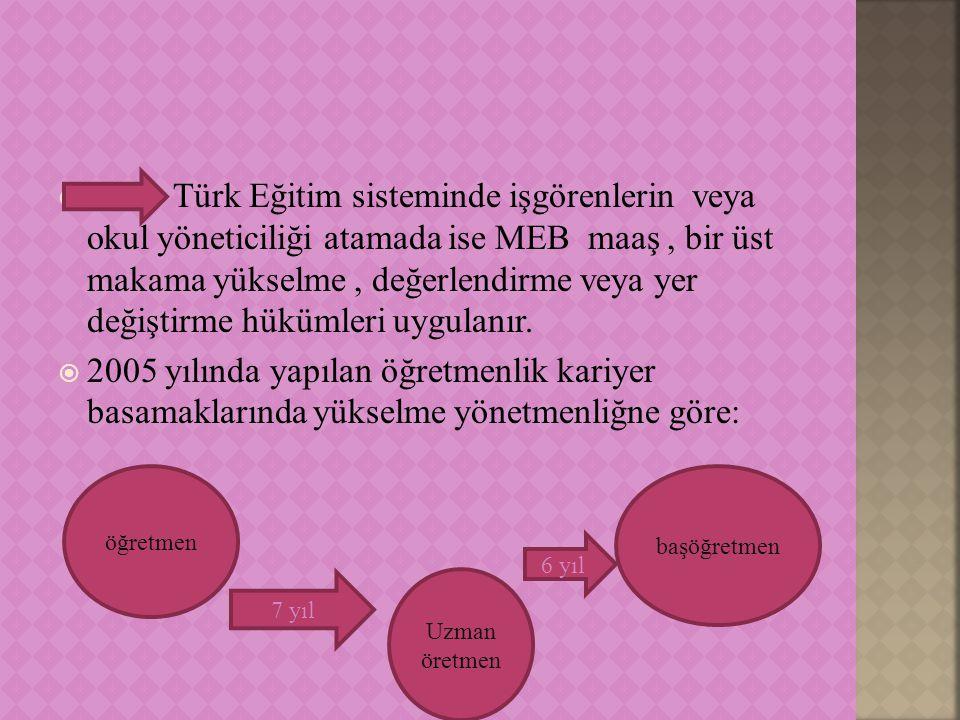  Türk Eğitim sisteminde işgörenlerin veya okul yöneticiliği atamada ise MEB maaş, bir üst makama yükselme, değerlendirme veya yer değiştirme hükümler