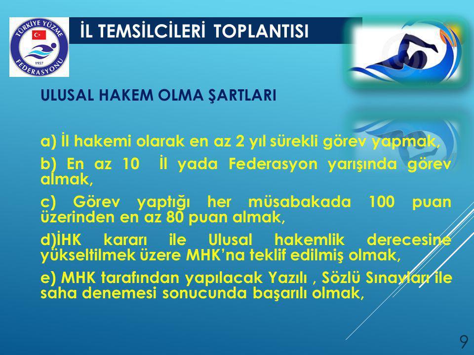 İL TEMSİLCİLERİ TOPLANTISI 10 ULUSLARARASI HAKEM OLMA ŞARTLARI, a) TYF'nin en az 10 Ulusal yarışında görev yapmak, b) Türkiye'de yapılan en az 3 uluslararası müsabakada görev yapmak, c) En az 7 yıllık aralıksız faal Ulusal Hakem olmak, d) İngilizce Yabancı Dil bildiğini belgelemek, e) TYF Yönetim kurulu tarafından karar verilmiş olmak, f) FINA'da uzatması TYF Yönetim Kurulunca teklif edilecek hakemlerde e.