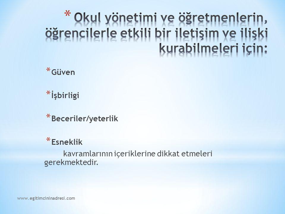 * Güven * İşbirligi * Beceriler/yeterlik * Esneklik kavramlarının içeriklerine dikkat etmeleri gerekmektedir. www.egitimcininadresi.com