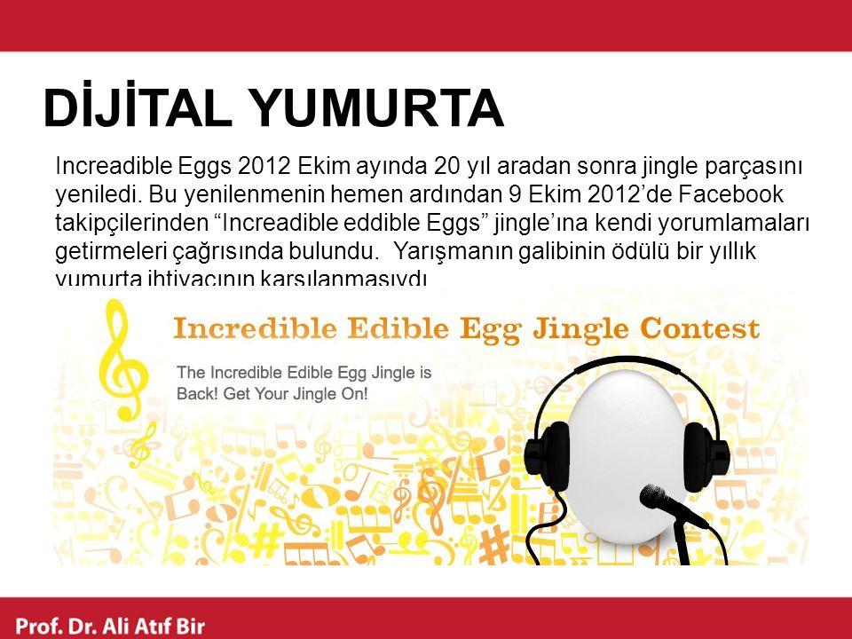 DİJİTAL YUMURTA Increadible Eggs 2012 Ekim ayında 20 yıl aradan sonra jingle parçasını yeniledi. Bu yenilenmenin hemen ardından 9 Ekim 2012'de Faceboo