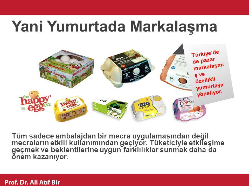Yani Yumurtada Markalaşma Türkiye'de de pazar markalaşmı ş ve özellikli yumurtaya yöneliyor. Tüm sadece ambalajdan bir mecra uygulamasından değil mecr