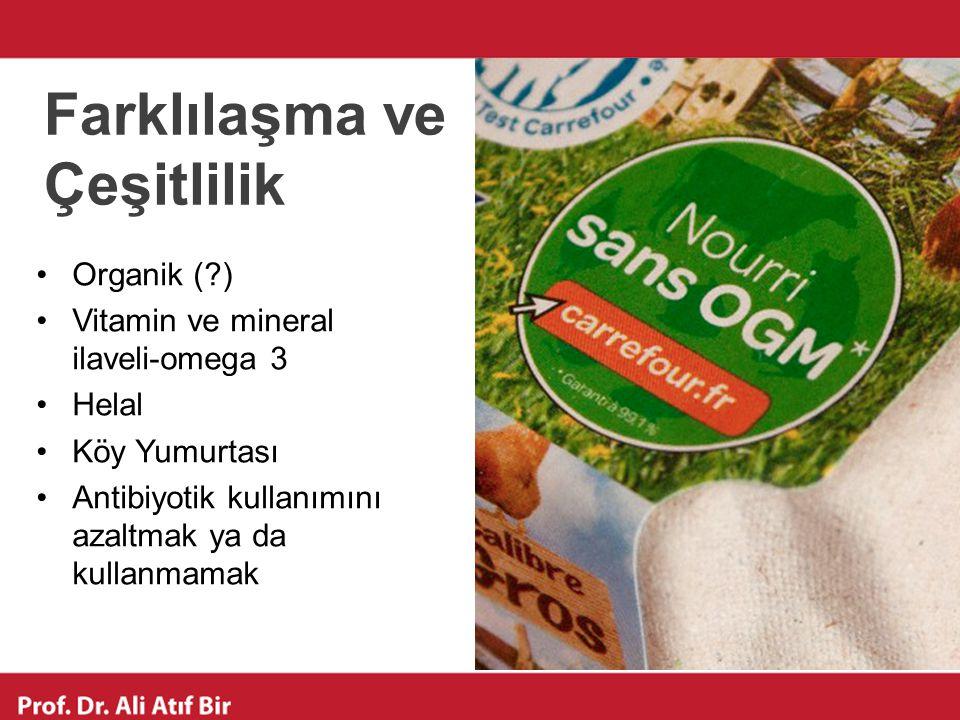 Farklılaşma ve Çeşitlilik •Organik (?) •Vitamin ve mineral ilaveli-omega 3 •Helal •Köy Yumurtası •Antibiyotik kullanımını azaltmak ya da kullanmamak