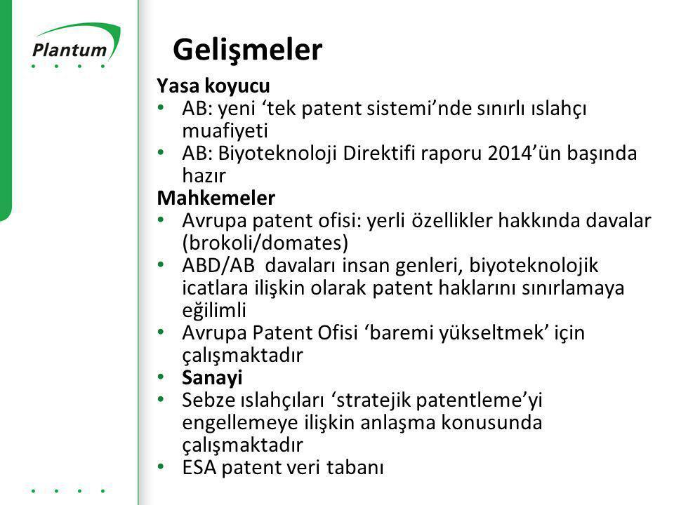 Yasa koyucu • AB: yeni 'tek patent sistemi'nde sınırlı ıslahçı muafiyeti • AB: Biyoteknoloji Direktifi raporu 2014'ün başında hazır Mahkemeler • Avrupa patent ofisi: yerli özellikler hakkında davalar (brokoli/domates) • ABD/AB davaları insan genleri, biyoteknolojik icatlara ilişkin olarak patent haklarını sınırlamaya eğilimli • Avrupa Patent Ofisi 'baremi yükseltmek' için çalışmaktadır • Sanayi • Sebze ıslahçıları 'stratejik patentleme'yi engellemeye ilişkin anlaşma konusunda çalışmaktadır • ESA patent veri tabanı Gelişmeler