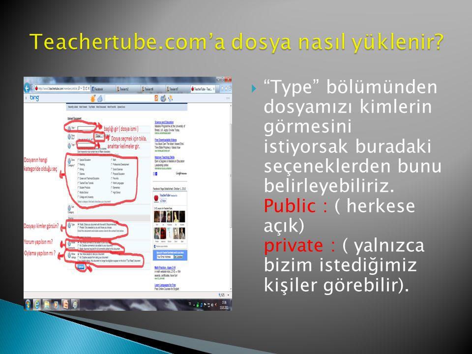  Type bölümünden dosyamızı kimlerin görmesini istiyorsak buradaki seçeneklerden bunu belirleyebiliriz.