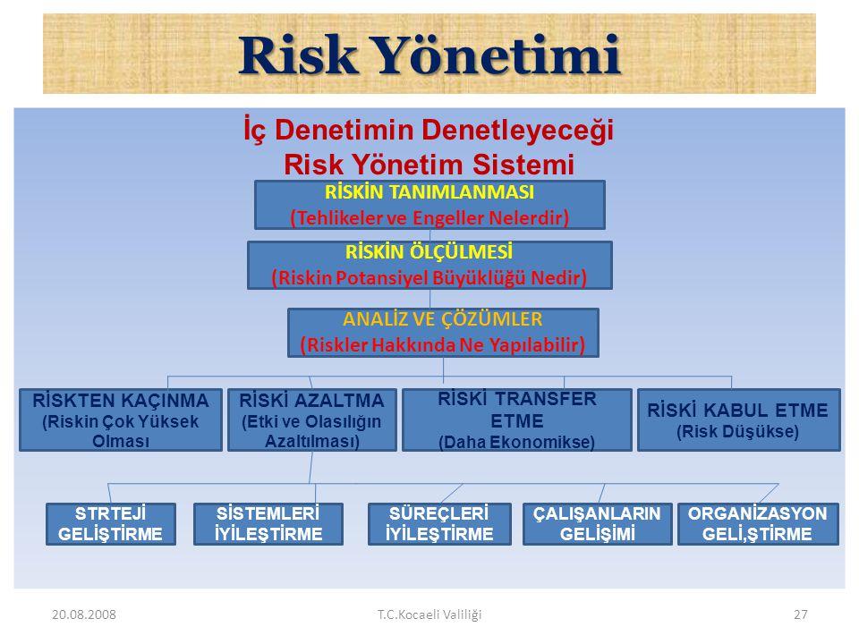 Risk Yönetim Stratejileri-2 transfer •Bazı riskler sigorta bedeli karşılığı 3. şahıslara transfer edilirken, kabul •Bazı riskler olduğu gibi kabul edi