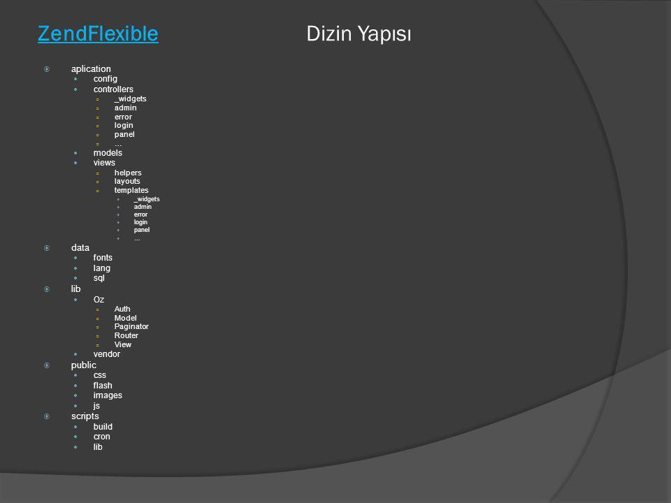 ZendFlexible Dizin Yapısı  aplication  config  controllers ○ _widgets ○ admin ○ error ○ login ○ panel ○ …  models  views ○ helpers ○ layouts ○ te