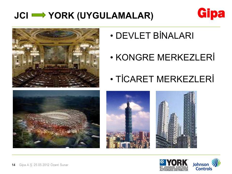 14 JCI YORK (UYGULAMALAR) Gipa A.Ş. 25.05.2012 Özant Sunar • DEVLET BİNALARI • KONGRE MERKEZLERİ • TİCARET MERKEZLERİ