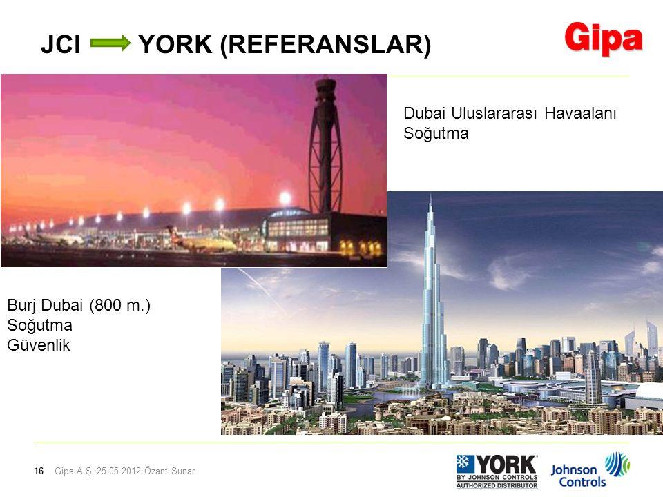 16 JCI YORK (REFERANSLAR) Gipa A.Ş. 25.05.2012 Özant Sunar Dubai Uluslararası Havaalanı Soğutma Burj Dubai (800 m.) Soğutma Güvenlik