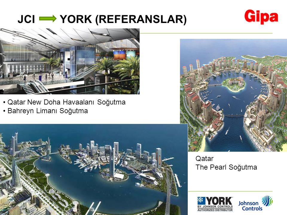 18 JCI YORK (REFERANSLAR) Gipa A.Ş. 25.05.2012 Özant Sunar • Qatar New Doha Havaalanı Soğutma • Bahreyn Limanı Soğutma Qatar The Pearl Soğutma
