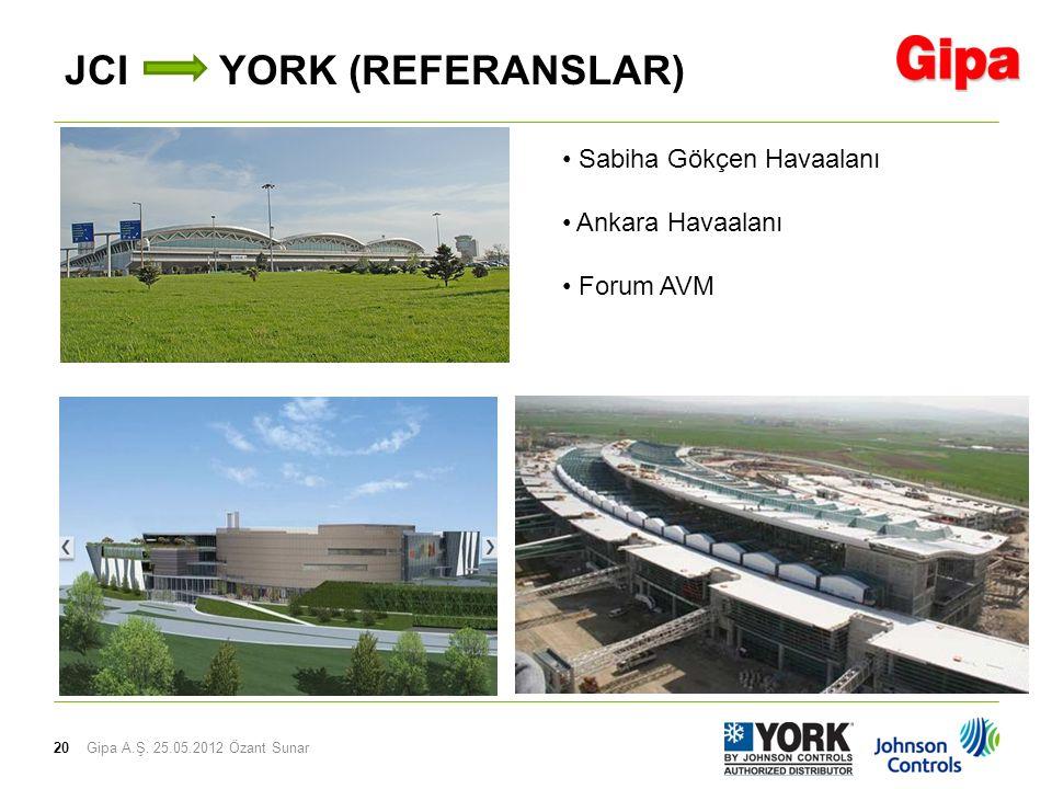 20 JCI YORK (REFERANSLAR) Gipa A.Ş. 25.05.2012 Özant Sunar • Sabiha Gökçen Havaalanı • Ankara Havaalanı • Forum AVM