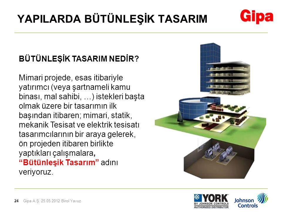 24 YAPILARDA BÜTÜNLEŞİK TASARIM Gipa A.Ş. 25.05.2012 Birol Yavuz BÜTÜNLEŞİK TASARIM NEDİR? Mimari projede, esas itibariyle yatırımcı (veya şartnameli