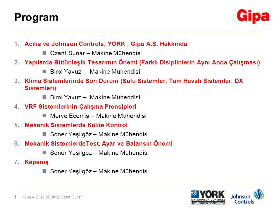 Gipa A.Ş. 25.05.2012 Özant Sunar3 Program 1.Açılış ve Johnson Controls, YORK, Gipa A.Ş. Hakkında  Özant Sunar – Makine Mühendisi 2.Yapılarda Bütünleş
