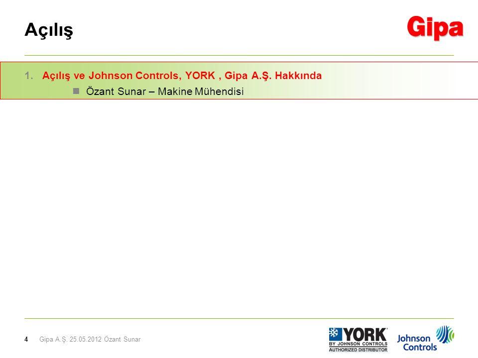 4 Açılış 1.Açılış ve Johnson Controls, YORK, Gipa A.Ş. Hakkında  Özant Sunar – Makine Mühendisi Gipa A.Ş. 25.05.2012 Özant Sunar