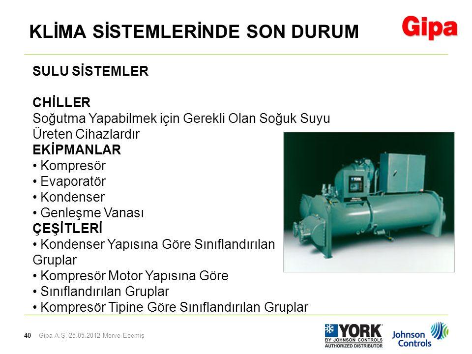 40 KLİMA SİSTEMLERİNDE SON DURUM Gipa A.Ş. 25.05.2012 Merve Ecemiş SULU SİSTEMLER CHİLLER Soğutma Yapabilmek için Gerekli Olan Soğuk Suyu Üreten Cihaz