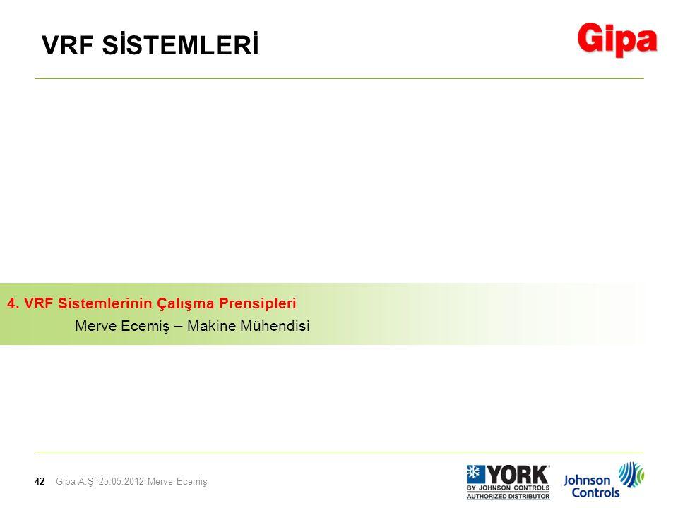 42 VRF SİSTEMLERİ Gipa A.Ş. 25.05.2012 Merve Ecemiş 4. VRF Sistemlerinin Çalışma Prensipleri Merve Ecemiş – Makine Mühendisi