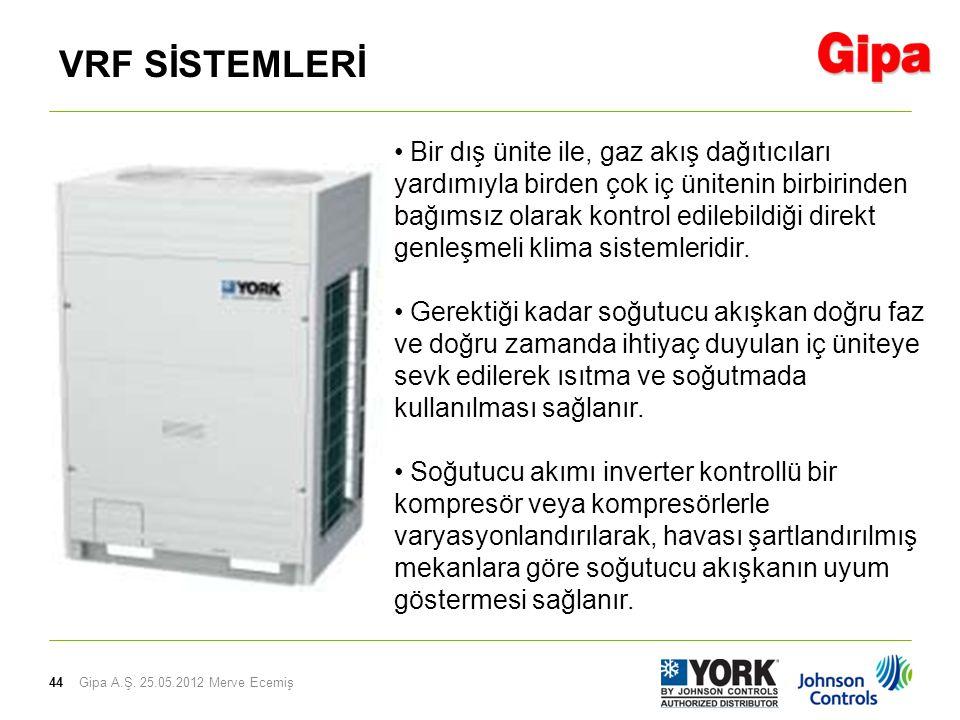 44 VRF SİSTEMLERİ Gipa A.Ş. 25.05.2012 Merve Ecemiş • Bir dış ünite ile, gaz akış dağıtıcıları yardımıyla birden çok iç ünitenin birbirinden bağımsız