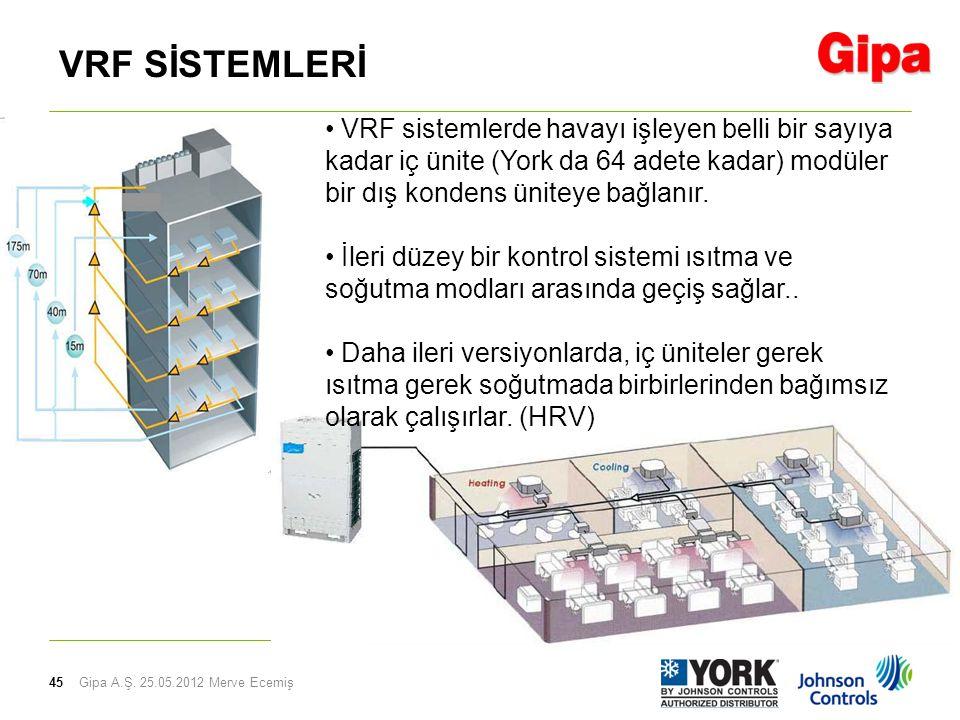 45 VRF SİSTEMLERİ Gipa A.Ş. 25.05.2012 Merve Ecemiş • VRF sistemlerde havayı işleyen belli bir sayıya kadar iç ünite (York da 64 adete kadar) modüler