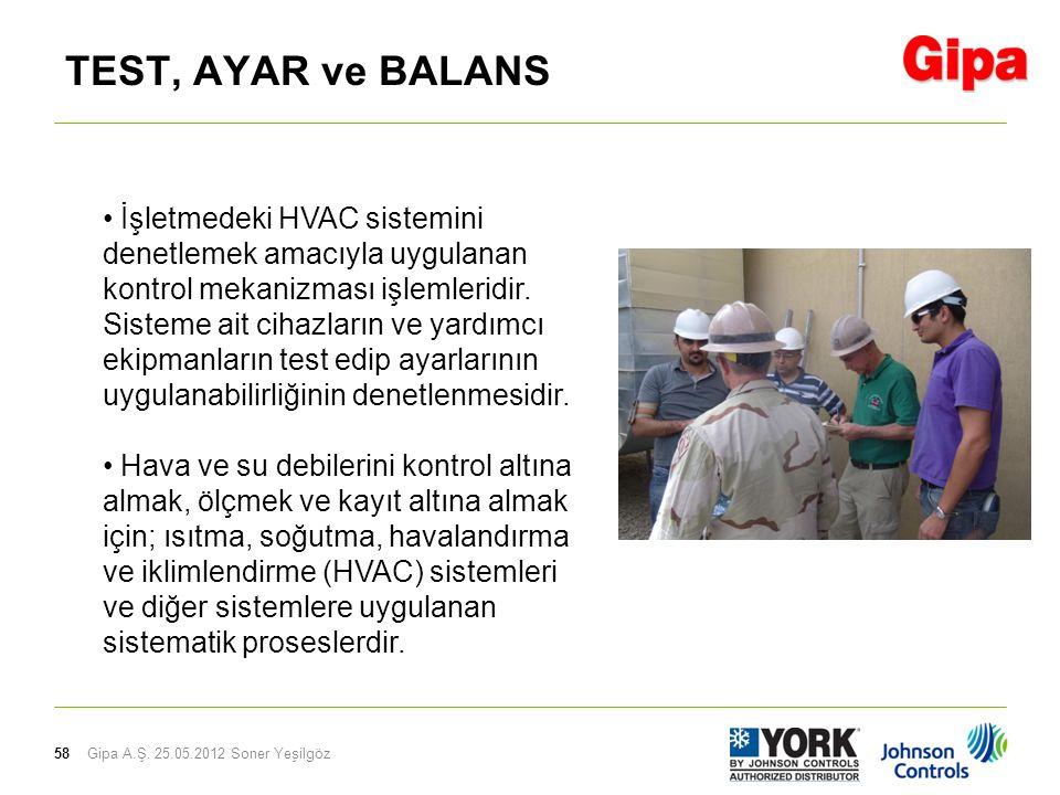 58 TEST, AYAR ve BALANS Gipa A.Ş. 25.05.2012 Soner Yeşilgöz • İşletmedeki HVAC sistemini denetlemek amacıyla uygulanan kontrol mekanizması işlemleridi