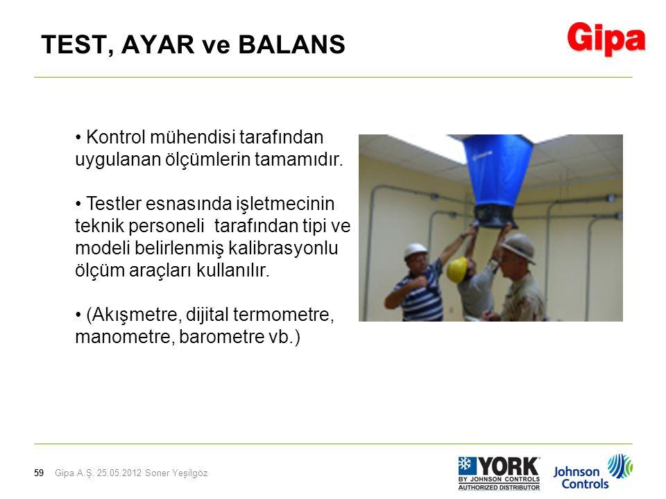 59 TEST, AYAR ve BALANS Gipa A.Ş. 25.05.2012 Soner Yeşilgöz • Kontrol mühendisi tarafından uygulanan ölçümlerin tamamıdır. • Testler esnasında işletme
