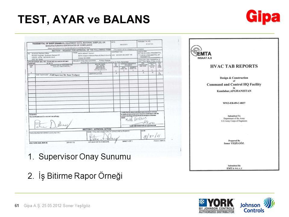 61 TEST, AYAR ve BALANS Gipa A.Ş. 25.05.2012 Soner Yeşilgöz 1.Supervisor Onay Sunumu 2.İş Bitirme Rapor Örneği