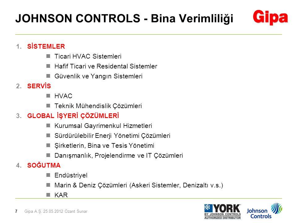 7 JOHNSON CONTROLS - Bina Verimliliği 1.SİSTEMLER  Ticari HVAC Sistemleri  Hafif Ticari ve Residental Sistemler  Güvenlik ve Yangın Sistemleri 2.SE