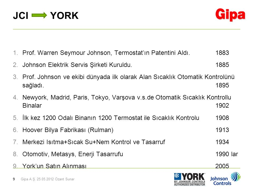 50 VRF SİSTEMLERİ AVANTAJLARI Gipa A.Ş.