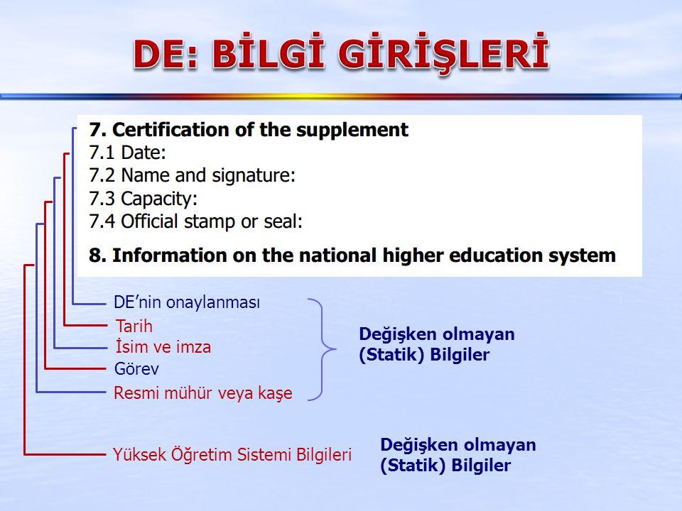 DE'nin onaylanması Tarih İsim ve imza Görev Değişken olmayan (Statik) Bilgiler Resmi mühür veya kaşe Yüksek Öğretim Sistemi Bilgileri Değişken olmayan