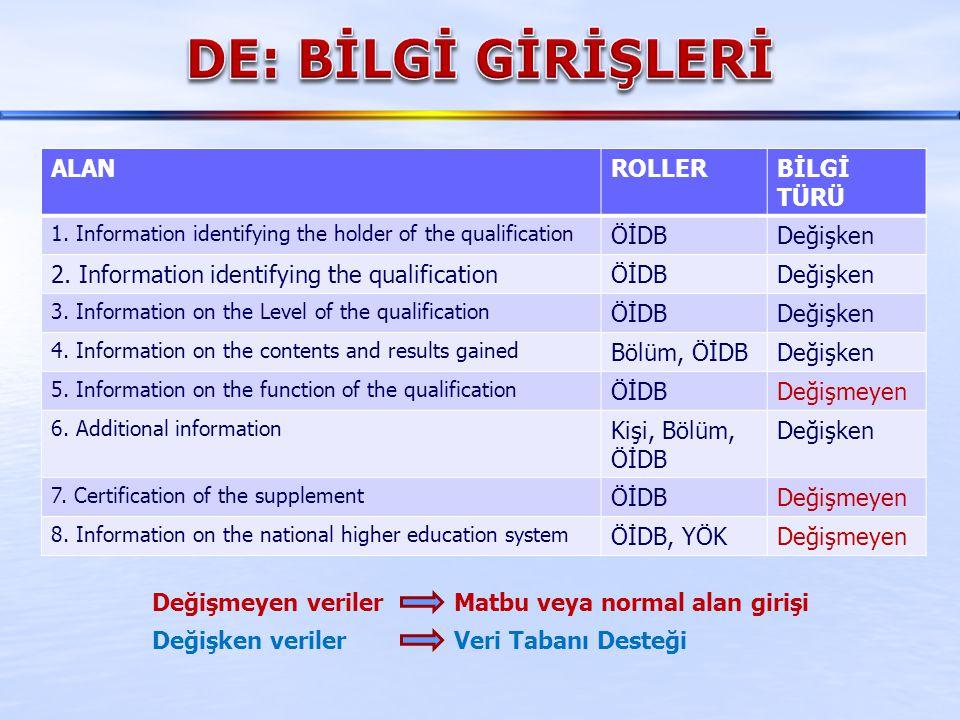 ALANROLLERBİLGİ TÜRÜ 1. Information identifying the holder of the qualification ÖİDBDeğişken 2. Information identifying the qualificationÖİDBDeğişken