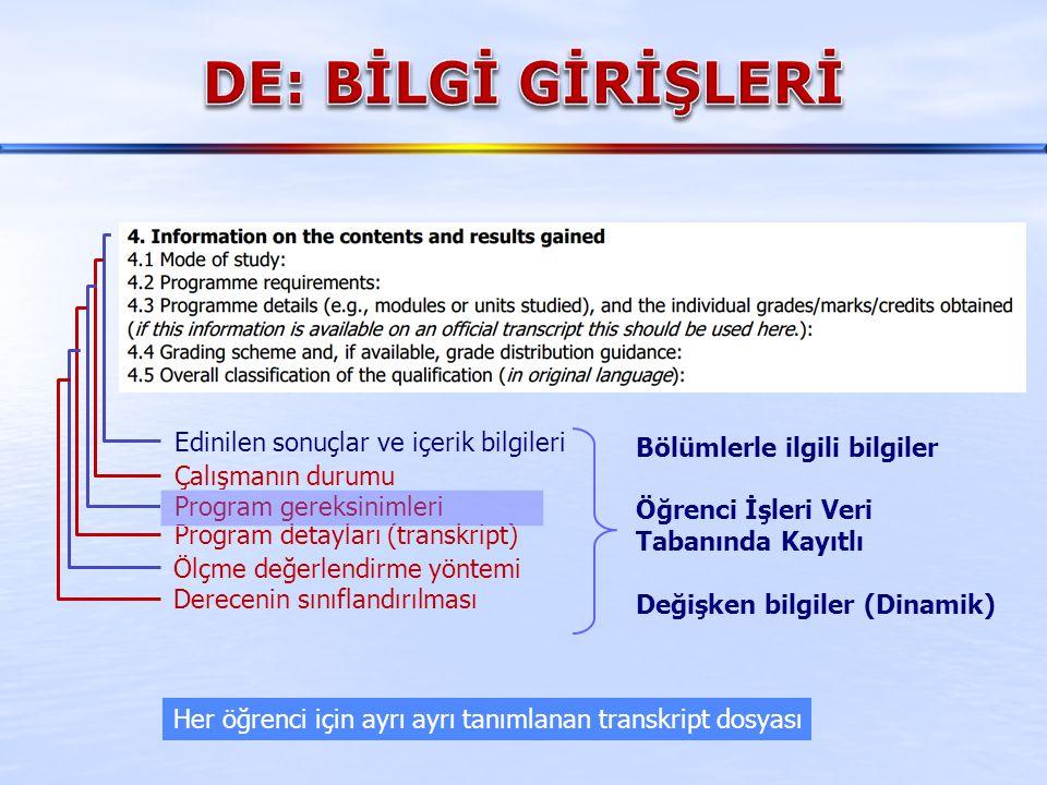 Edinilen sonuçlar ve içerik bilgileri Çalışmanın durumu Program gereksinimleri Program detayları (transkript) Bölümlerle ilgili bilgiler Öğrenci İşler