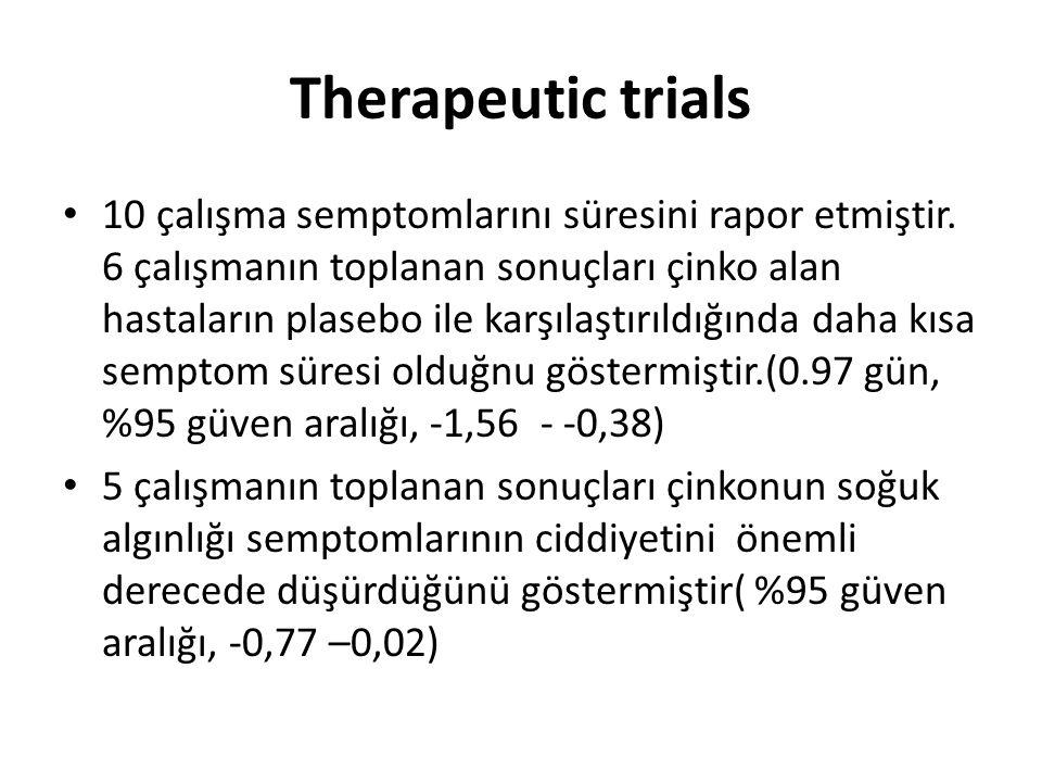 Therapeutic trials • 10 çalışma semptomlarını süresini rapor etmiştir. 6 çalışmanın toplanan sonuçları çinko alan hastaların plasebo ile karşılaştırıl