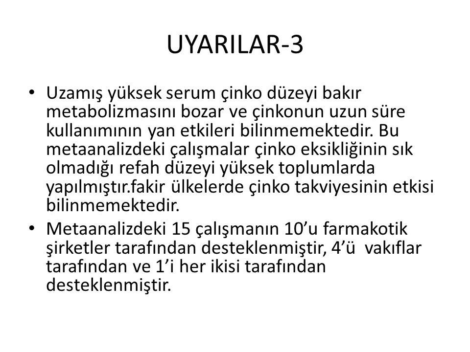 UYARILAR-3 • Uzamış yüksek serum çinko düzeyi bakır metabolizmasını bozar ve çinkonun uzun süre kullanımının yan etkileri bilinmemektedir. Bu metaanal
