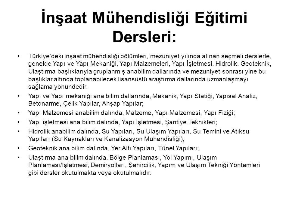 İnşaat Mühendisliği Eğitimi Dersleri: •Türkiye'deki inşaat mühendisliği bölümleri, mezuniyet yılında alınan seçmeli derslerle, genelde Yapı ve Yapı Me