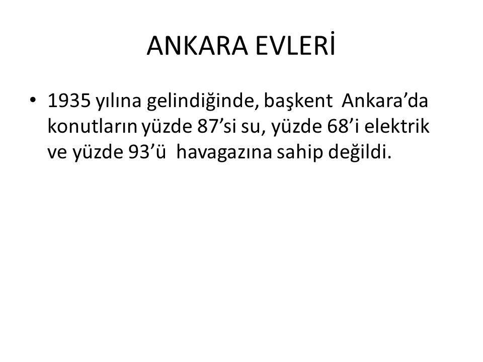 ANKARA EVLERİ • 1935 yılına gelindiğinde, başkent Ankara'da konutların yüzde 87'si su, yüzde 68'i elektrik ve yüzde 93'ü havagazına sahip değildi.