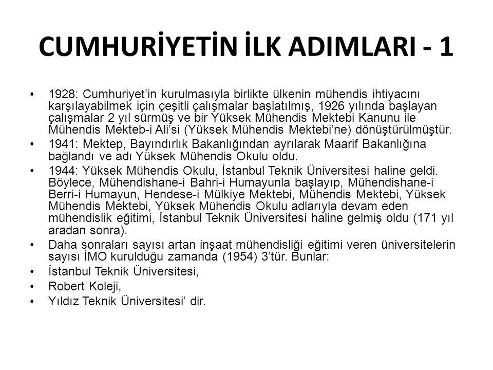 Cumhuriyetin ilk yılları 1 • 1923–1924 eğitim – öğretim yılında Türkiye'nin nüfusu 11- 12 milyondur.