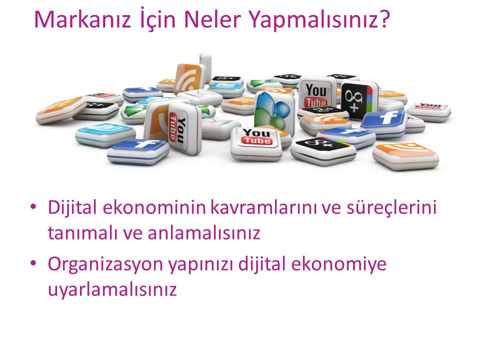 • Dijital ekonominin kavramlarını ve süreçlerini tanımalı ve anlamalısınız • Organizasyon yapınızı dijital ekonomiye uyarlamalısınız Markanız İçin Nel
