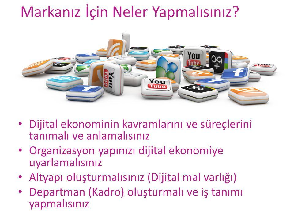 • Dijital ekonominin kavramlarını ve süreçlerini tanımalı ve anlamalısınız • Organizasyon yapınızı dijital ekonomiye uyarlamalısınız • Altyapı oluştur