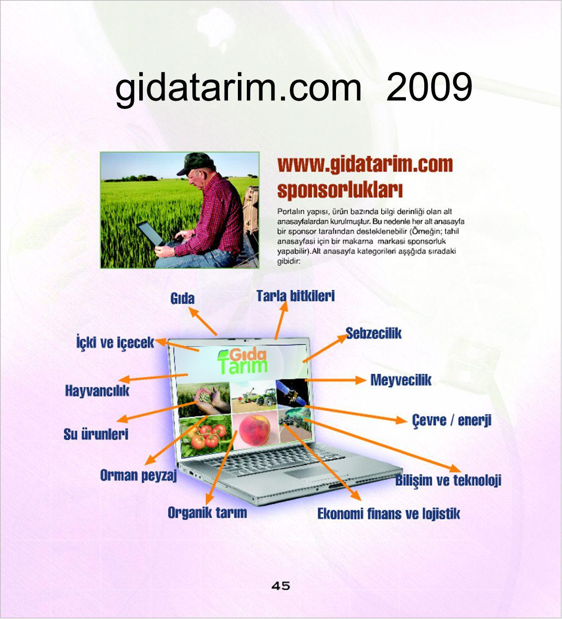 gidatarim.com 2009