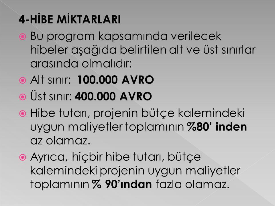 4-HİBE MİKTARLARI  Bu program kapsamında verilecek hibeler aşağıda belirtilen alt ve üst sınırlar arasında olmalıdır:  Alt sınır: 100.000 AVRO  Üst