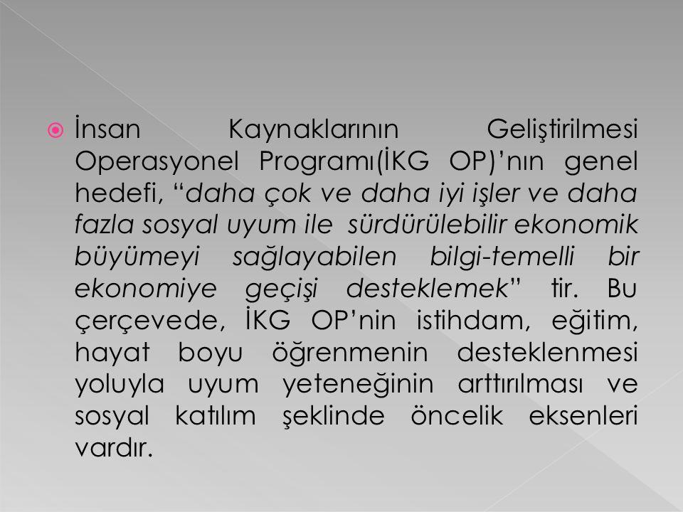  Uygun Bölgelerin listesi  TR A2: Ağrı, Kars, Iğdır, Ardahan  TR B2: Van, Muş, Bitlis, Hakkari  TR C3: Mardin, Batman, Şırnak, Siirt  TR A1: Erzurum, Erzincan, Bayburt  TRC2: Şanlıurfa, Diyarbakır  TR C1: Gaziantep, Adıyaman, Kilis  TR 72: Kayseri, Sivas, Yozgat  TR 90: Trabzon, Ordu, Rize, Giresun, Artvin, Gümüşhane  TR B1: Malatya, Elazığ, Bingöl, Tunceli  TR 82: Kastamonu, Çankırı, Sinop  TR 83: Samsun, Tokat, Çorum, Amasya  TR 63: Hatay, Kahramanmaraş, Osmaniye