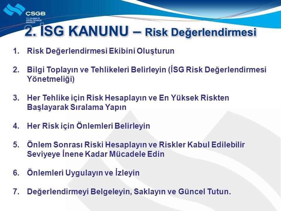 1.Risk Değerlendirmesi Ekibini Oluşturun 2.Bilgi Toplayın ve Tehlikeleri Belirleyin (İSG Risk Değerlendirmesi Yönetmeliği) 3.Her Tehlike için Risk Hesaplayın ve En Yüksek Riskten Başlayarak Sıralama Yapın 4.Her Risk için Önlemleri Belirleyin 5.Önlem Sonrası Riski Hesaplayın ve Riskler Kabul Edilebilir Seviyeye İnene Kadar Mücadele Edin 6.Önlemleri Uygulayın ve İzleyin 7.Değerlendirmeyi Belgeleyin, Saklayın ve Güncel Tutun.