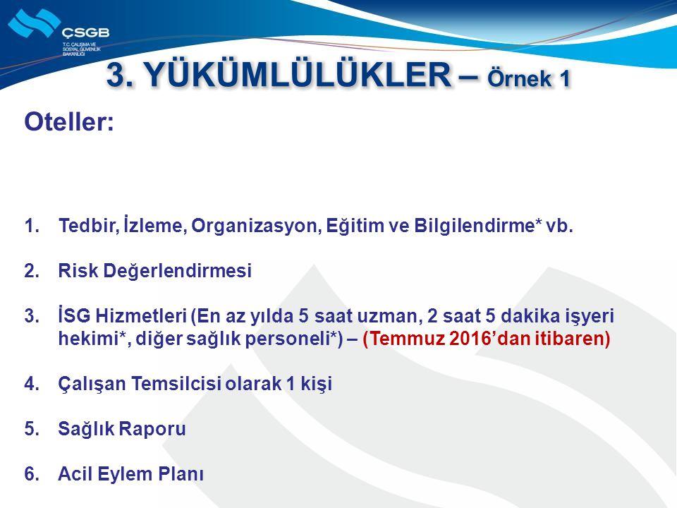 Oteller: 1.Tedbir, İzleme, Organizasyon, Eğitim ve Bilgilendirme* vb.