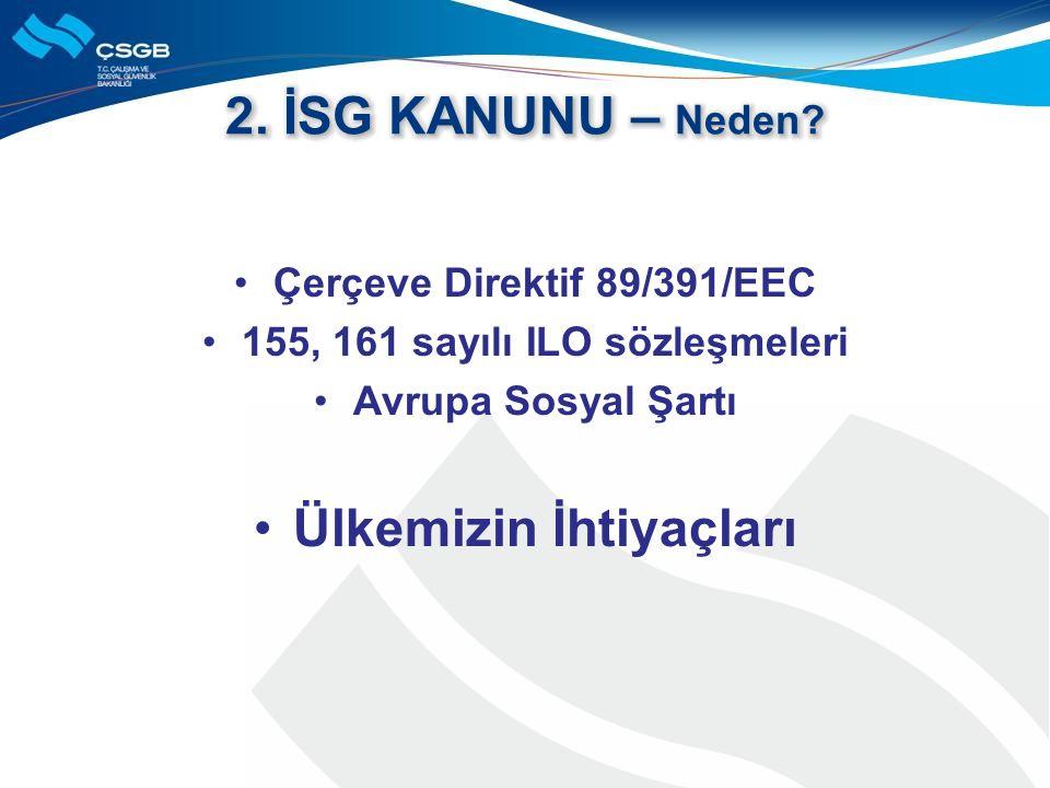 •Çerçeve Direktif 89/391/EEC •155, 161 sayılı ILO sözleşmeleri •Avrupa Sosyal Şartı •Ülkemizin İhtiyaçları