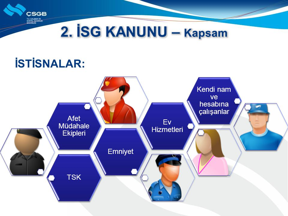 İSTİSNALAR: TSKEmniyet Afet Müdahale Ekipleri Ev Hizmetleri Kendi nam ve hesabına çalışanlar