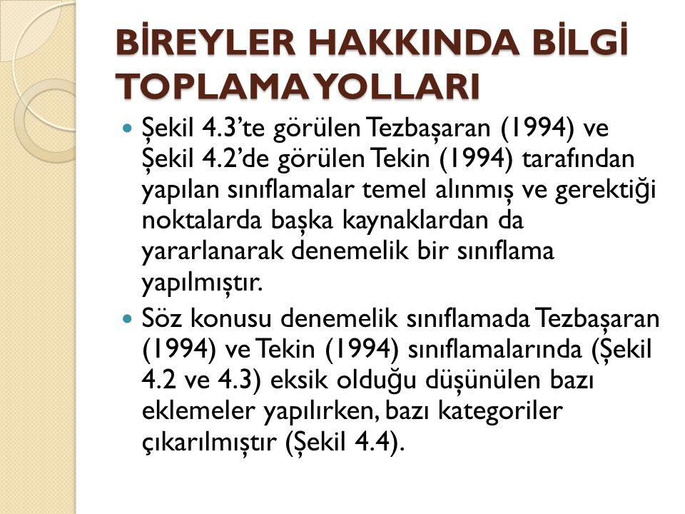 B İ REYLER HAKKINDA B İ LG İ TOPLAMA YOLLARI  Şekil 4.3'te görülen Tezbaşaran (1994) ve Şekil 4.2'de görülen Tekin (1994) tarafından yapılan sınıflam
