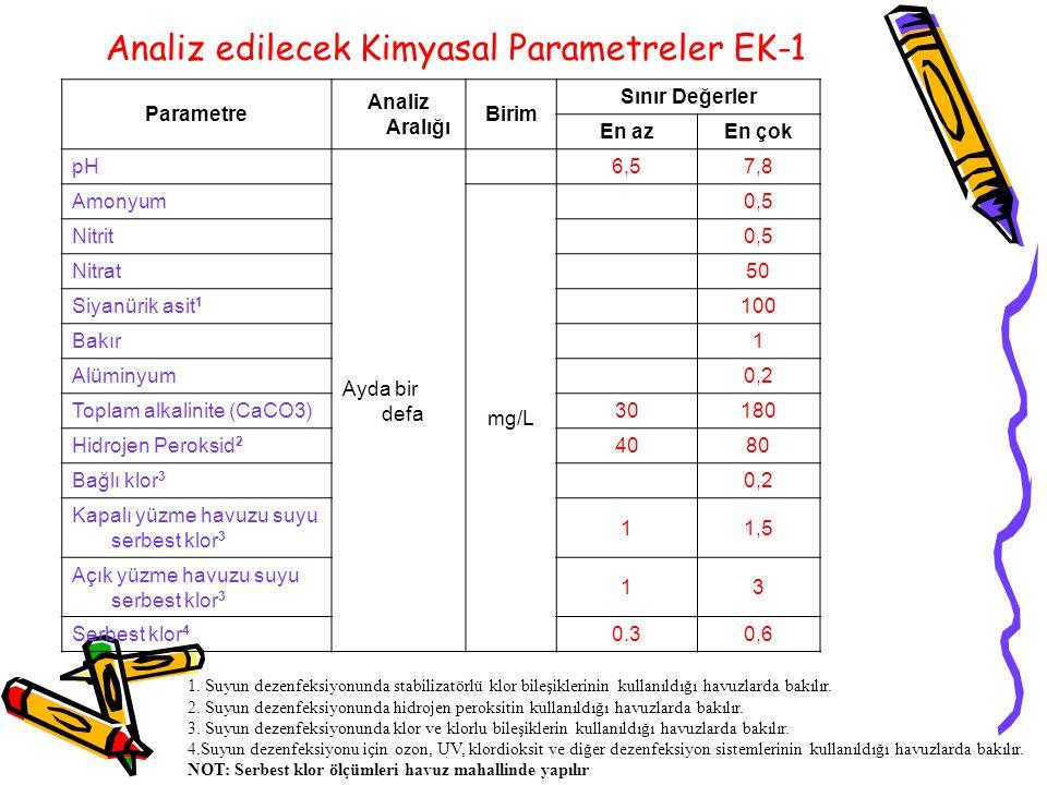 Parametre Analiz Aralığı Birim Sınır Değerler En azEn çok pH Ayda bir defa 6,57,8 Amonyum mg/L 0,5 Nitrit0,5 Nitrat50 Siyanürik asit 1 100 Bakır1 Alüm